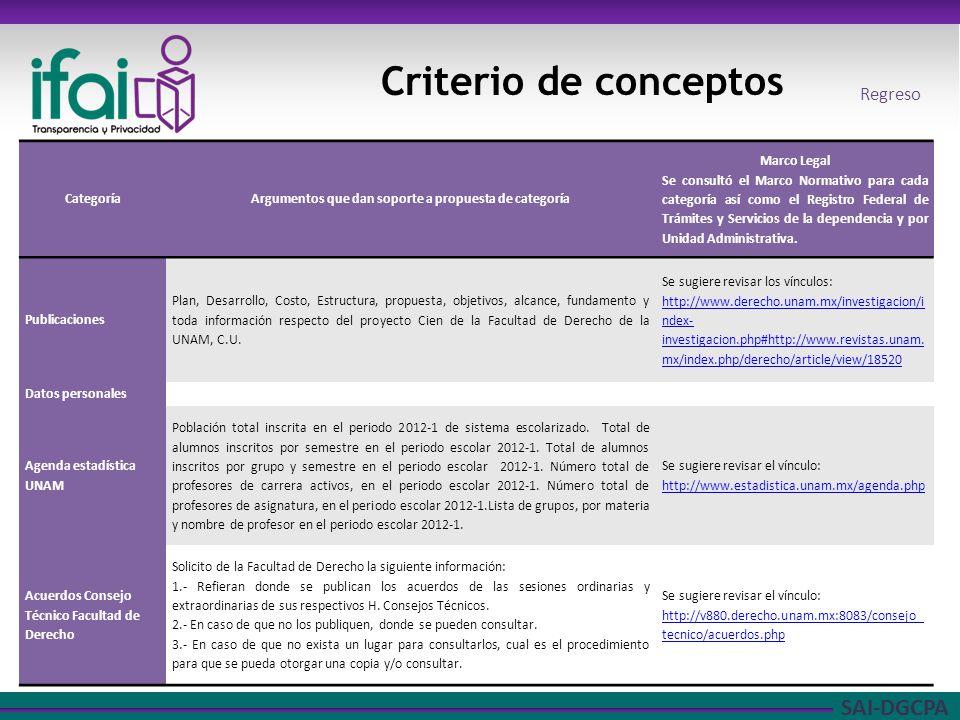 SAI-DGCPA Regreso Criterio de conceptos CategoríaArgumentos que dan soporte a propuesta de categoría Marco Legal Se consultó el Marco Normativo para c