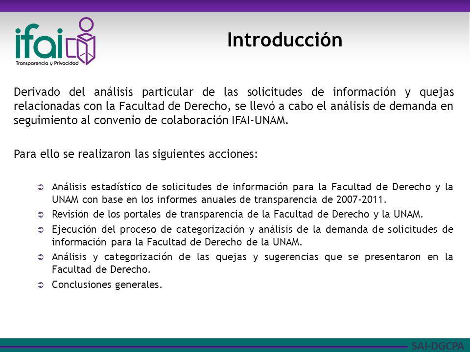 SAI-DGCPA Derivado del análisis particular de las solicitudes de información y quejas relacionadas con la Facultad de Derecho, se llevó a cabo el anál