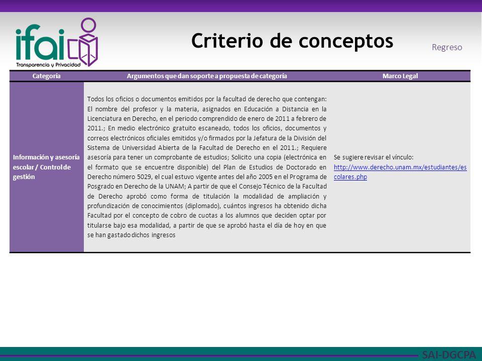 SAI-DGCPA Criterio de conceptos CategoríaArgumentos que dan soporte a propuesta de categoríaMarco Legal Información y asesoría escolar / Control de ge