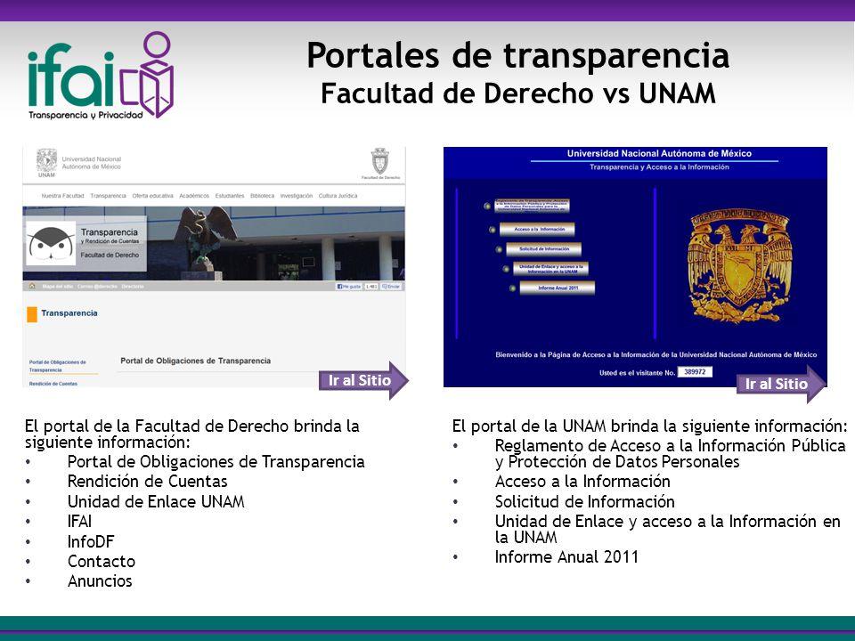SAI-DGCPA Portal de la Facultad de Derecho: Sistema de registro de solicitud de acceso no independiente.