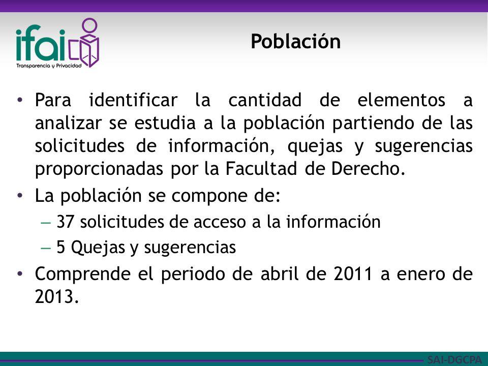 SAI-DGCPA Para identificar la cantidad de elementos a analizar se estudia a la población partiendo de las solicitudes de información, quejas y sugerencias proporcionadas por la Facultad de Derecho.