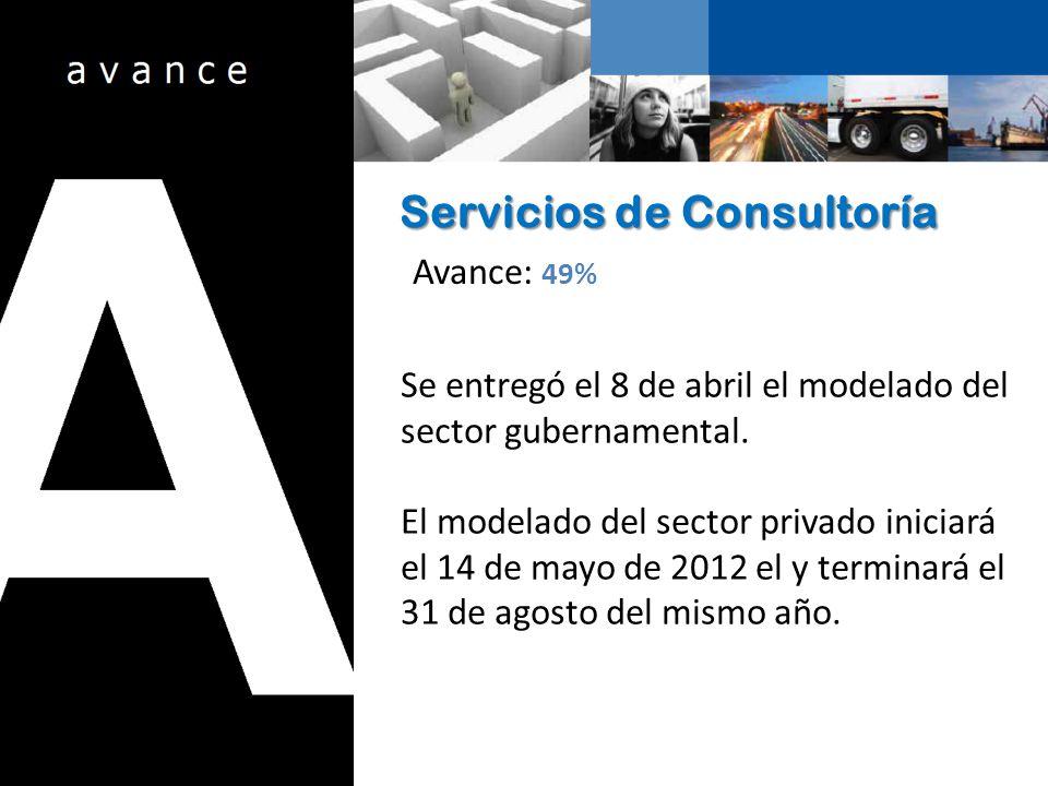 Servicios de Consultoría Se entregó el 8 de abril el modelado del sector gubernamental.