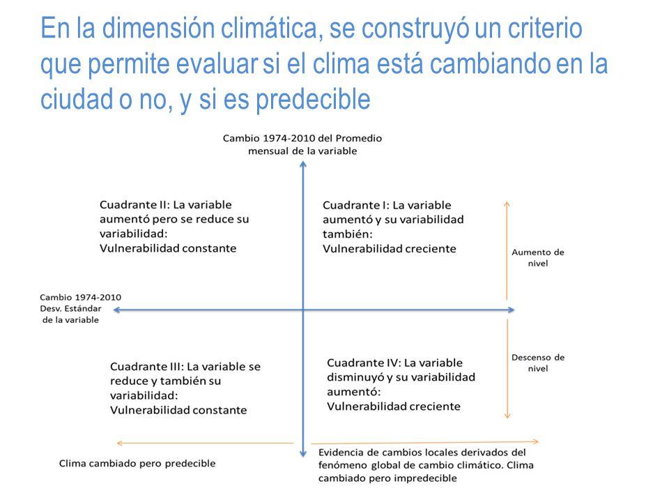 En la dimensión climática, se construyó un criterio que permite evaluar si el clima está cambiando en la ciudad o no, y si es predecible
