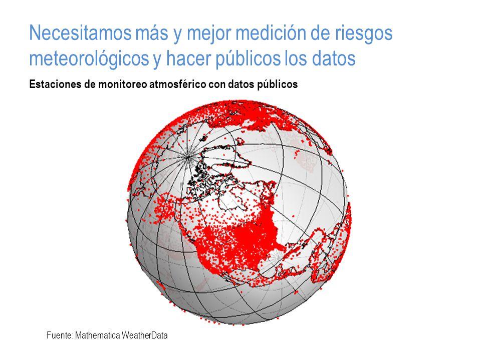 Necesitamos más y mejor medición de riesgos meteorológicos y hacer públicos los datos Estaciones de monitoreo atmosférico con datos públicos Fuente: Mathematica WeatherData