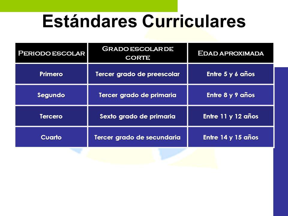 Estándares Curriculares Periodo escolar Grado escolar de corte Edad aproximada Primero Tercer grado de preescolar Entre 5 y 6 años Segundo Tercer grad