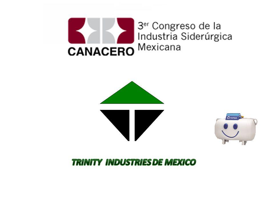 2 Agenda Mercado Actual Acero Importado vs Nacional Proyectos de inversión 1 2 3