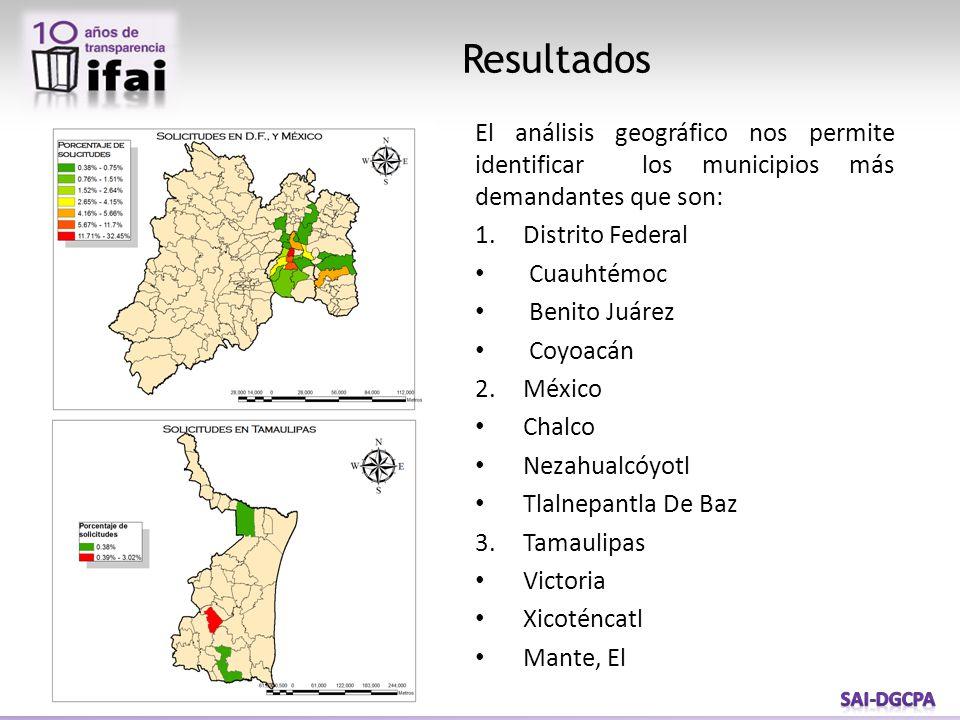 Resultados El análisis geográfico nos permite identificar los municipios más demandantes que son: 1.Distrito Federal Cuauhtémoc Benito Juárez Coyoacán 2.México Chalco Nezahualcóyotl Tlalnepantla De Baz 3.Tamaulipas Victoria Xicoténcatl Mante, El
