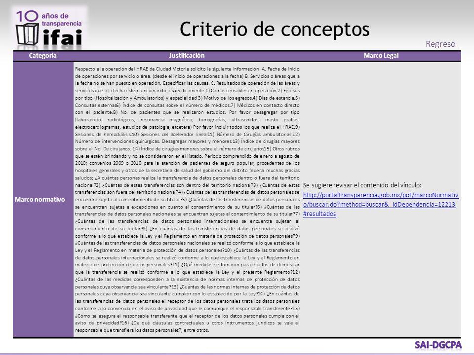 Criterio de conceptos CategoríaJustificaciónMarco Legal Marco normativo Respecto a la operación del HRAE de Ciudad Victoria solicito la siguiente información: A.
