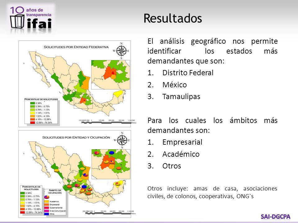 Resultados El análisis geográfico nos permite identificar los estados más demandantes que son: 1.Distrito Federal 2.México 3.Tamaulipas Para los cuales los ámbitos más demandantes son: 1.Empresarial 2.Académico 3.Otros Otros incluye: amas de casa, asociaciones civiles, de colonos, cooperativas, ONG`s