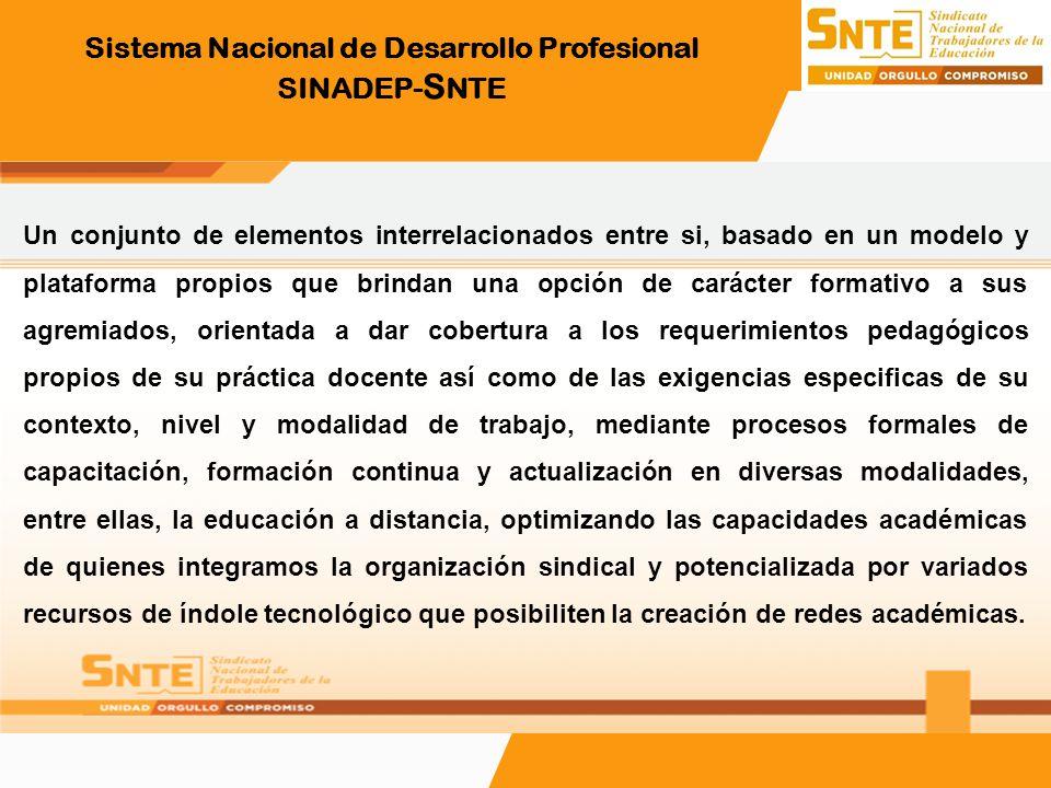 Sistema Nacional de Desarrollo Profesional SINADEP- S NTE Un conjunto de elementos interrelacionados entre si, basado en un modelo y plataforma propio