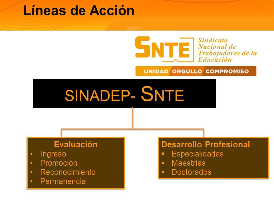 SINADEP- S NTE Líneas de Acción Evaluación Ingreso Promoción Reconocimiento Permanencia Evaluación Ingreso Promoción Reconocimiento Permanencia Desarr