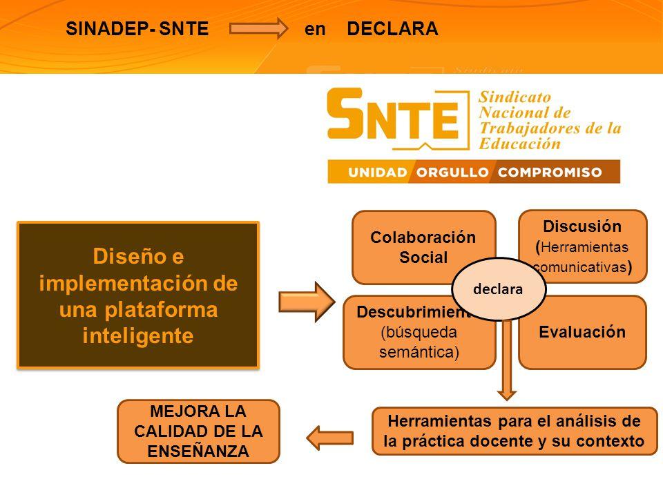 Diseño e implementación de una plataforma inteligente Colaboración Social Descubrimiento (búsqueda semántica) Evaluación Discusión ( Herramientas comu