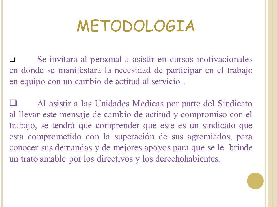 METODOLOGIA Se invitara al personal a asistir en cursos motivacionales en donde se manifestara la necesidad de participar en el trabajo en equipo con