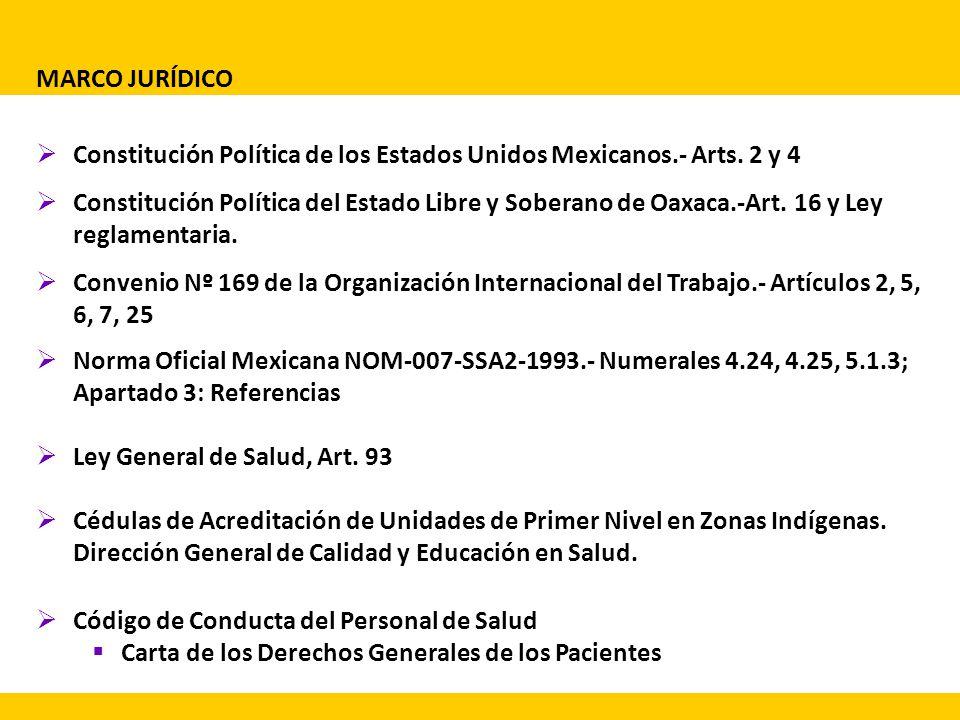 Constitución Política de los Estados Unidos Mexicanos.- Arts.