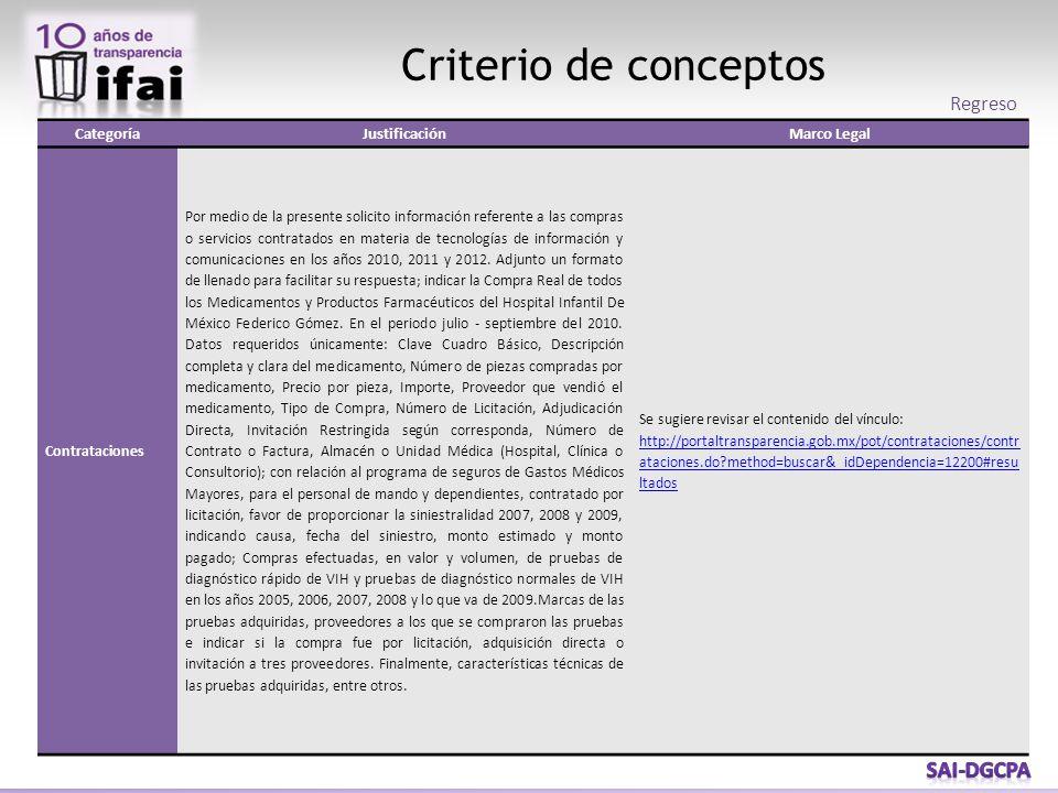 Criterio de conceptos CategoríaJustificaciónMarco Legal Contrataciones Por medio de la presente solicito información referente a las compras o servicios contratados en materia de tecnologías de información y comunicaciones en los años 2010, 2011 y 2012.