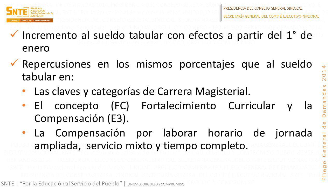 PRESIDENCIA DEL CONSEJO GENERAL SINDICAL SECRETARÍA GENERAL DEL COMITÉ EJECUTIVO NACIONAL SNTE | Por la Educación al Servicio del Pueblo | UNIDAD, ORGULLO Y COMPROMISO Pliego General de Demandas 2014 Incremento al sueldo tabular con efectos a partir del 1° de enero Repercusiones en los mismos porcentajes que al sueldo tabular en: Las claves y categorías de Carrera Magisterial.