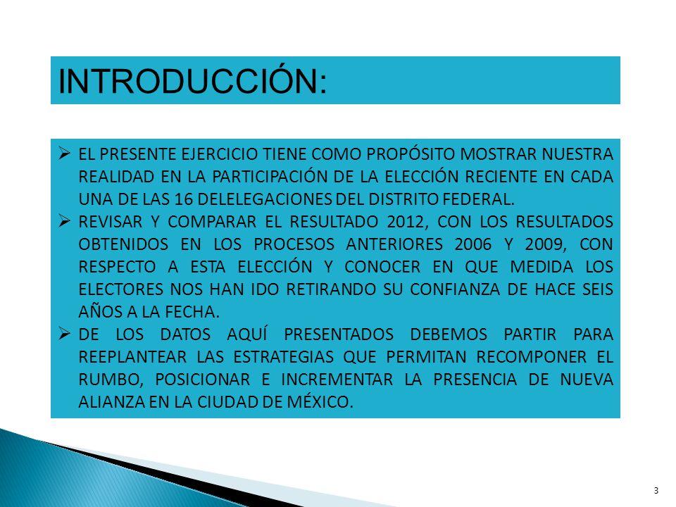 3 EL PRESENTE EJERCICIO TIENE COMO PROPÓSITO MOSTRAR NUESTRA REALIDAD EN LA PARTICIPACIÓN DE LA ELECCIÓN RECIENTE EN CADA UNA DE LAS 16 DELELEGACIONES
