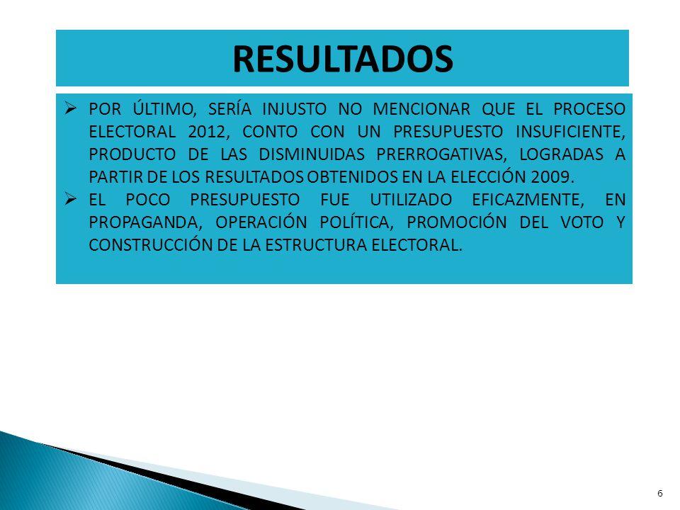 6 POR ÚLTIMO, SERÍA INJUSTO NO MENCIONAR QUE EL PROCESO ELECTORAL 2012, CONTO CON UN PRESUPUESTO INSUFICIENTE, PRODUCTO DE LAS DISMINUIDAS PRERROGATIV