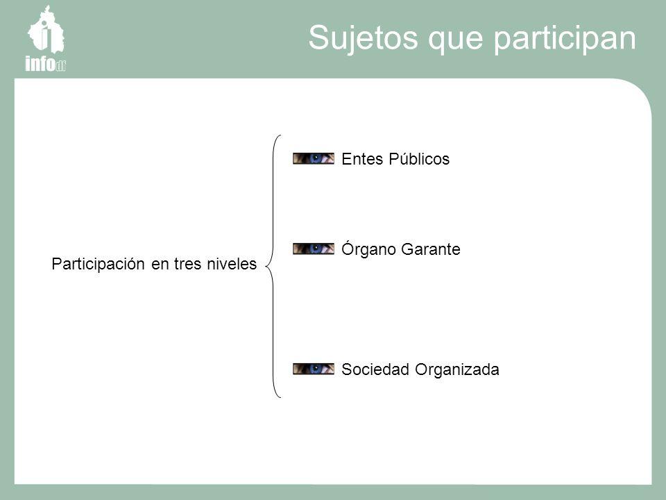 Sujetos que participan Participación en tres niveles Entes Públicos Órgano Garante Sociedad Organizada