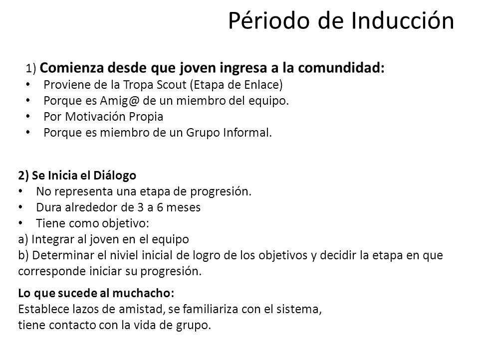 3) Integración Individual a la Comunidad: La presentación de los Objetivos se realiza en el equipo.