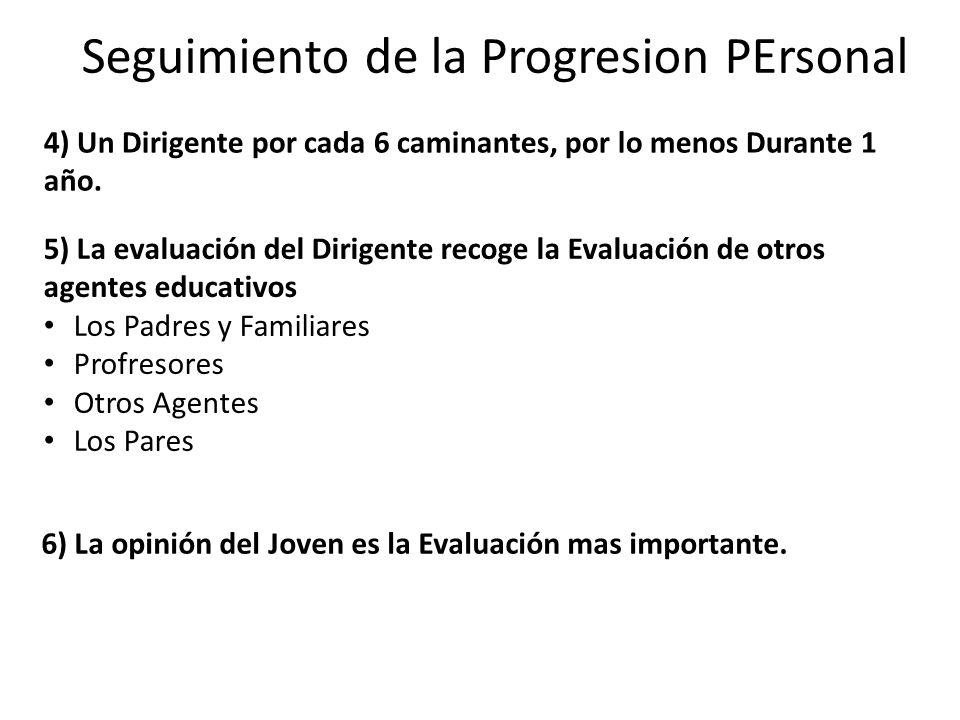 Seguimiento de la Progresion PErsonal 4) Un Dirigente por cada 6 caminantes, por lo menos Durante 1 año. 5) La evaluación del Dirigente recoge la Eval