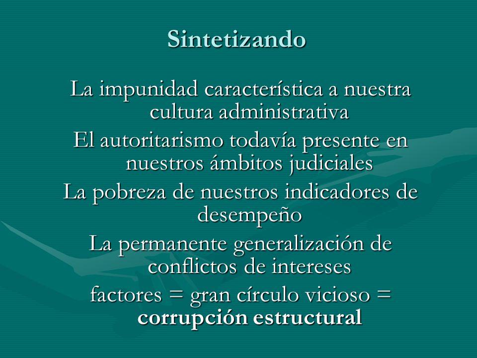 Sintetizando La impunidad característica a nuestra cultura administrativa El autoritarismo todavía presente en nuestros ámbitos judiciales La pobreza de nuestros indicadores de desempeño La permanente generalización de conflictos de intereses factores = gran círculo vicioso = corrupción estructural