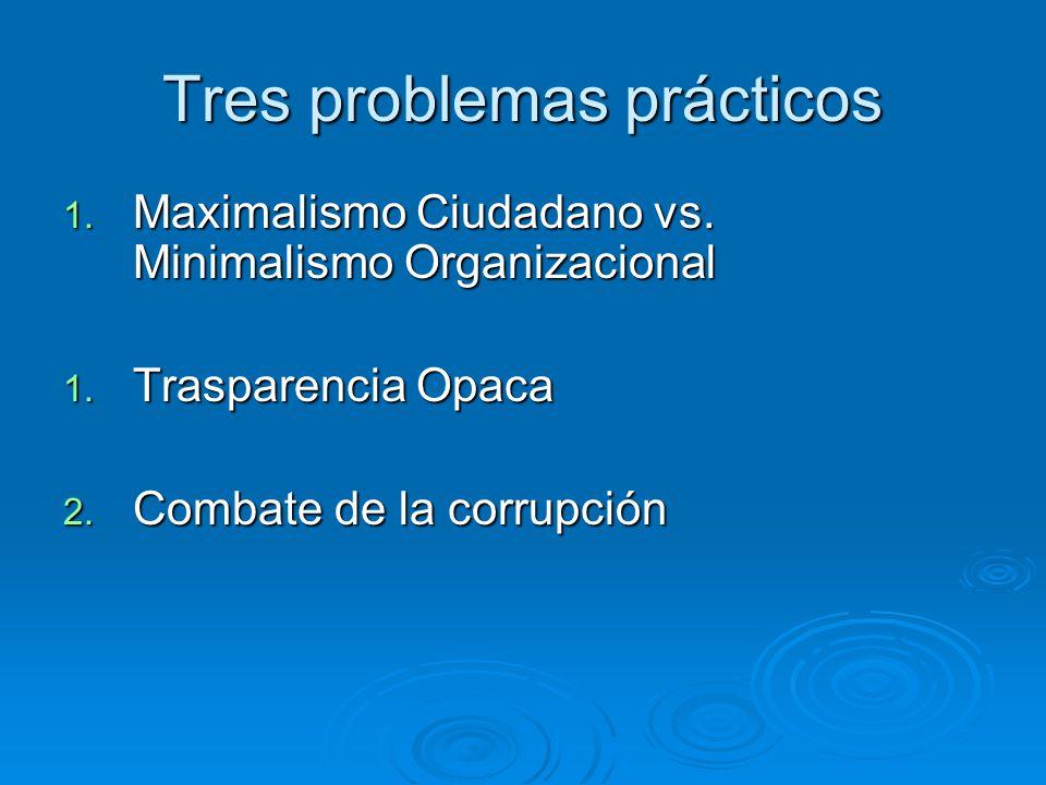 Tres problemas prácticos 1. Maximalismo Ciudadano vs.