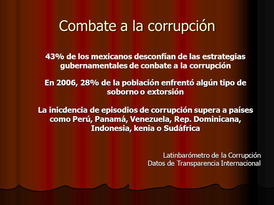 Combate a la corrupción 43% de los mexicanos desconfían de las estrategias gubernamentales de conbate a la corrupción En 2006, 28% de la población enfrentó algún tipo de soborno o extorsión La inicdencia de episodios de corrupción supera a países como Perú, Panamá, Venezuela, Rep.