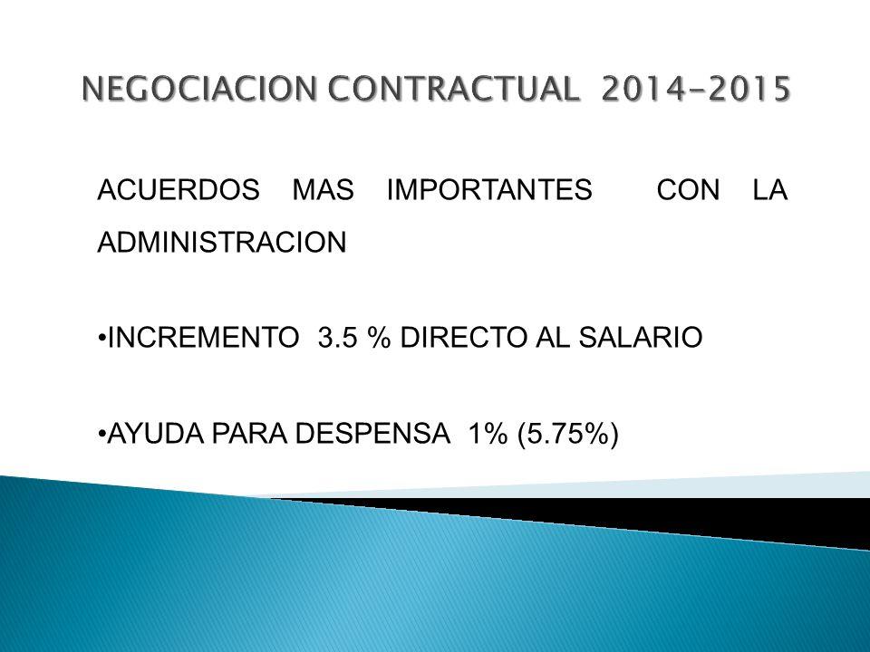 ACUERDOS MAS IMPORTANTES CON LA ADMINISTRACION INCREMENTO 3.5 % DIRECTO AL SALARIO AYUDA PARA DESPENSA 1% (5.75%)
