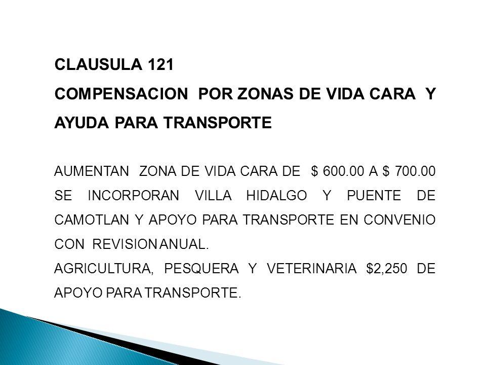 CLAUSULA 121 COMPENSACION POR ZONAS DE VIDA CARA Y AYUDA PARA TRANSPORTE AUMENTAN ZONA DE VIDA CARA DE $ 600.00 A $ 700.00 SE INCORPORAN VILLA HIDALGO Y PUENTE DE CAMOTLAN Y APOYO PARA TRANSPORTE EN CONVENIO CON REVISION ANUAL.