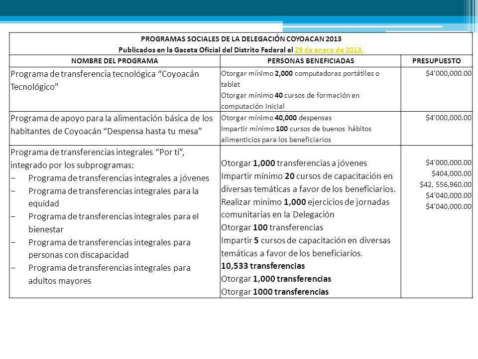 PROGRAMAS SOCIALES DE LA DELEGACIÓN COYOACAN 2013 Publicados en la Gaceta Oficial del Distrito Federal el 29 de enero de 2013.29 de enero de 2013.