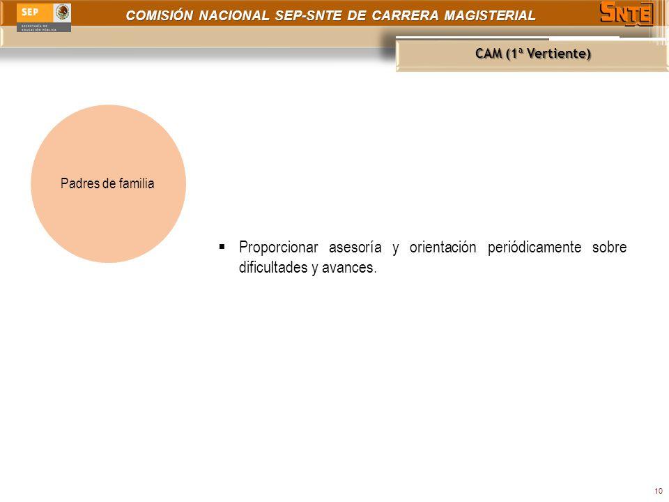COMISIÓN NACIONAL SEP-SNTE DE CARRERA MAGISTERIAL CAM (1ª Vertiente) 10 Proporcionar asesoría y orientación periódicamente sobre dificultades y avances.