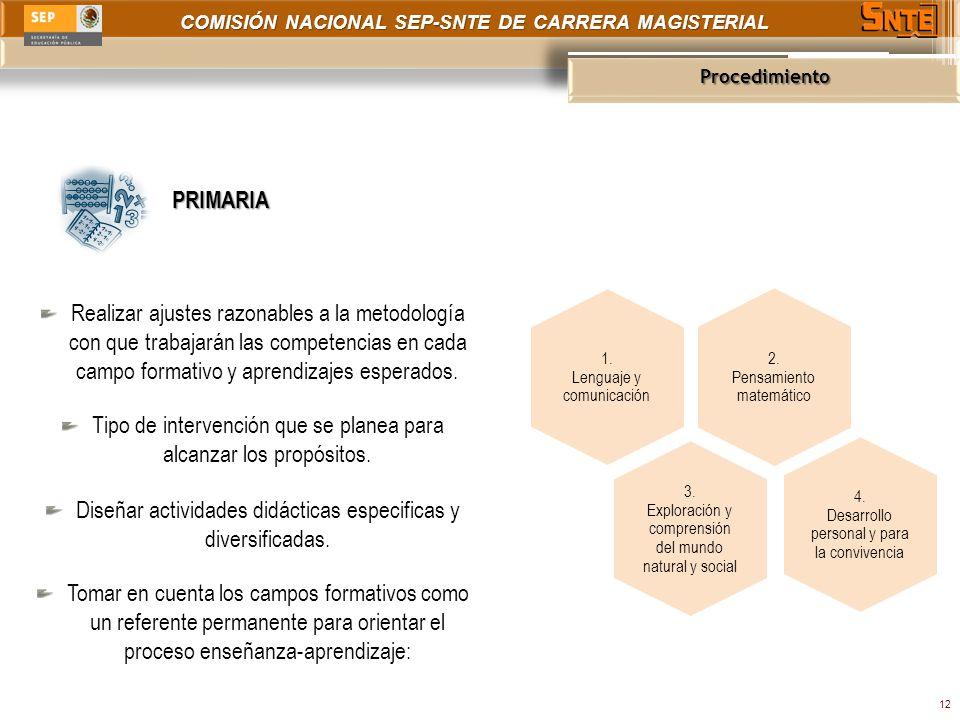 COMISIÓN NACIONAL SEP-SNTE DE CARRERA MAGISTERIAL Procedimiento 12 PRIMARIA Tipo de intervención que se planea para alcanzar los propósitos. 2. Pensam
