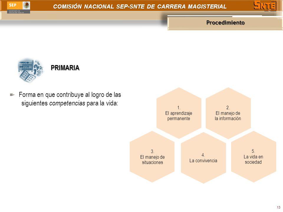 COMISIÓN NACIONAL SEP-SNTE DE CARRERA MAGISTERIAL Procedimiento 13 PRIMARIA Forma en que contribuye al logro de las siguientes competencias para la vi