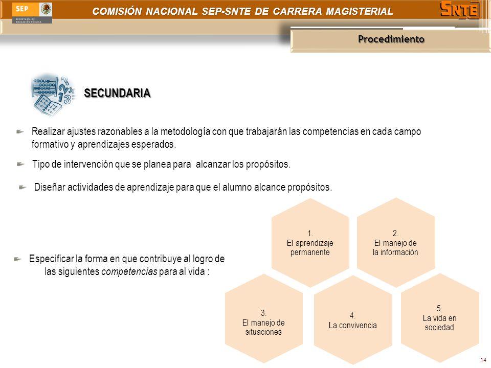 COMISIÓN NACIONAL SEP-SNTE DE CARRERA MAGISTERIAL Procedimiento 14 SECUNDARIA Realizar ajustes razonables a la metodología con que trabajarán las comp