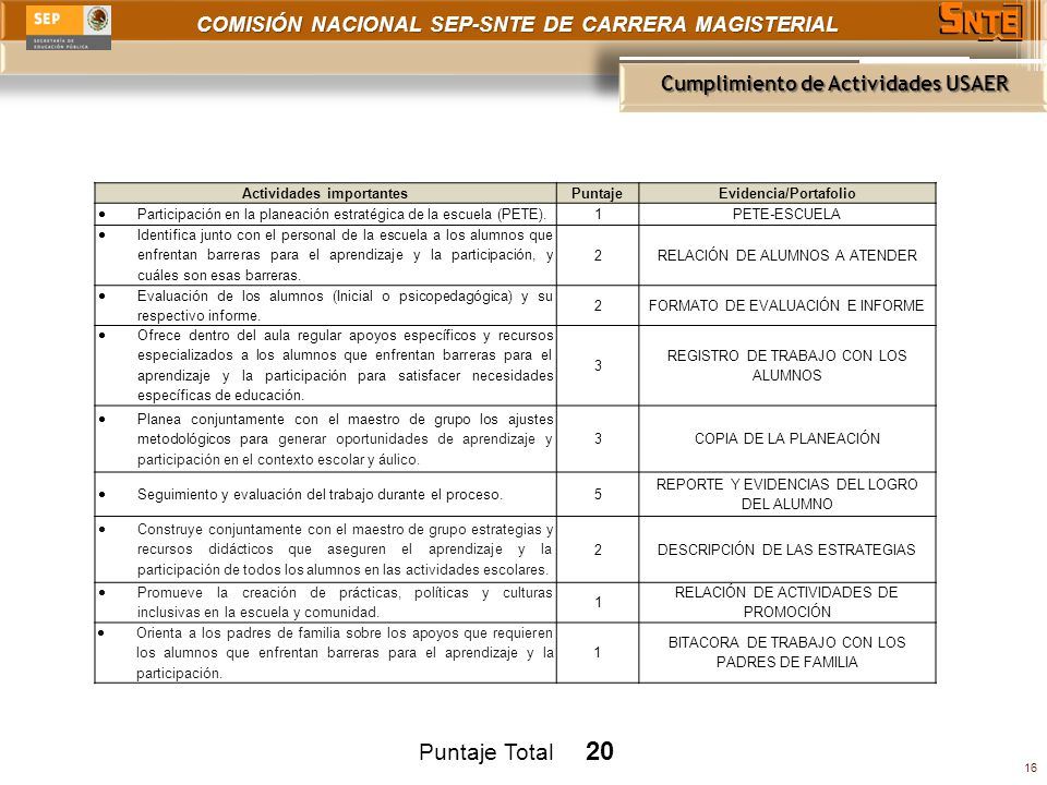 COMISIÓN NACIONAL SEP-SNTE DE CARRERA MAGISTERIAL Cumplimiento de Actividades USAER 16 Puntaje Total 20 Actividades importantesPuntajeEvidencia/Portaf