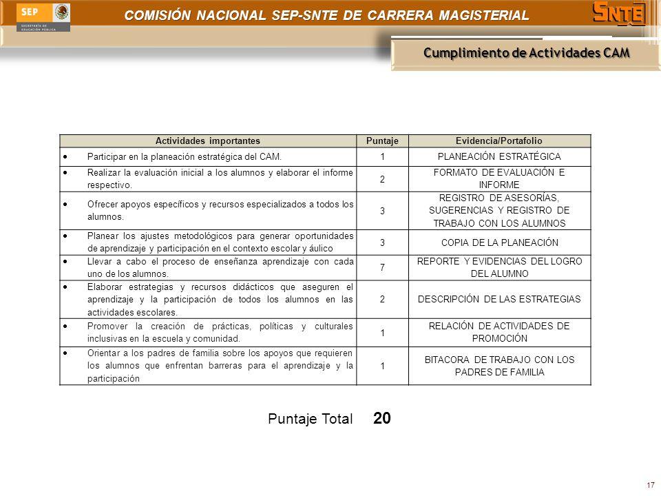 COMISIÓN NACIONAL SEP-SNTE DE CARRERA MAGISTERIAL Cumplimiento de Actividades CAM 17 Puntaje Total 20 Actividades importantesPuntajeEvidencia/Portafol