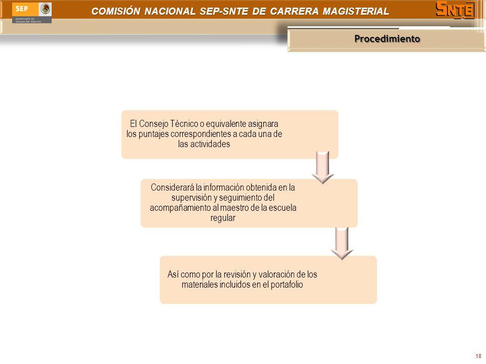 COMISIÓN NACIONAL SEP-SNTE DE CARRERA MAGISTERIAL Procedimiento 18 El Consejo Técnico o equivalente asignara los puntajes correspondientes a cada una