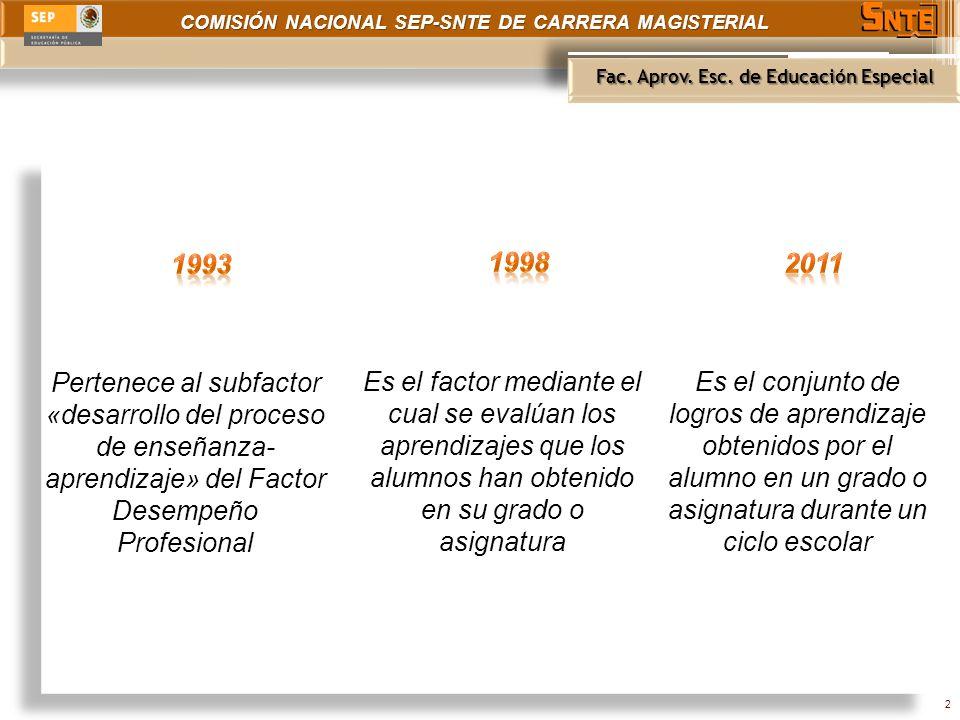 COMISIÓN NACIONAL SEP-SNTE DE CARRERA MAGISTERIAL Puntaje Factor Aprovechamiento Escolar 3 1993 1998 2011 1ª.