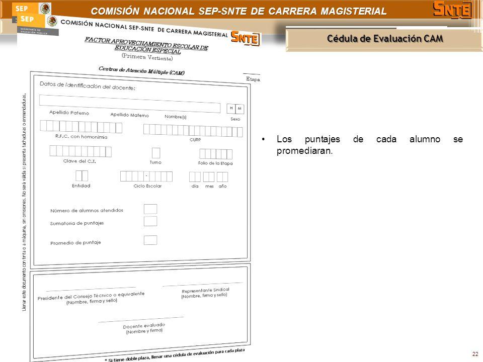 COMISIÓN NACIONAL SEP-SNTE DE CARRERA MAGISTERIAL Cédula de Evaluación CAM 22 Los puntajes de cada alumno se promediaran.