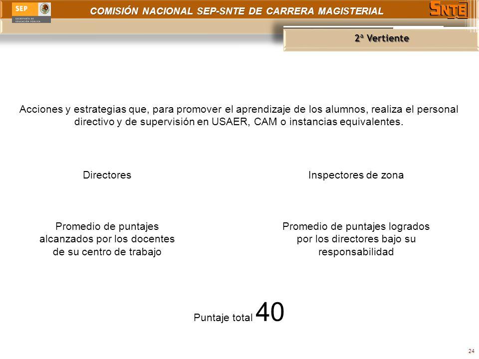 COMISIÓN NACIONAL SEP-SNTE DE CARRERA MAGISTERIAL 2ª Vertiente 24 Directores Promedio de puntajes alcanzados por los docentes de su centro de trabajo