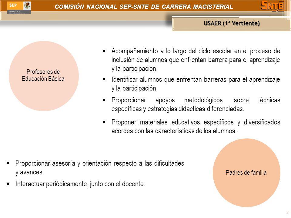 COMISIÓN NACIONAL SEP-SNTE DE CARRERA MAGISTERIAL USAER (1ª Vertiente) 7 Acompañamiento a lo largo del ciclo escolar en el proceso de inclusión de alu