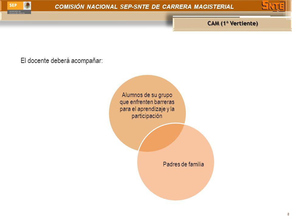 COMISIÓN NACIONAL SEP-SNTE DE CARRERA MAGISTERIAL CAM (1ª Vertiente) 9 Alumnos de su grupo que enfrenten barreras para el aprendizaje y la participación Diseñe estrategias para el logro de los propósitos curriculares.