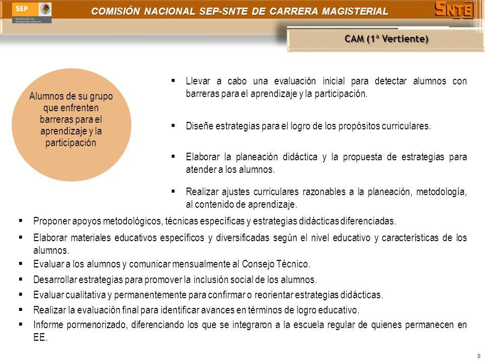 COMISIÓN NACIONAL SEP-SNTE DE CARRERA MAGISTERIAL CAM (1ª Vertiente) 9 Alumnos de su grupo que enfrenten barreras para el aprendizaje y la participaci
