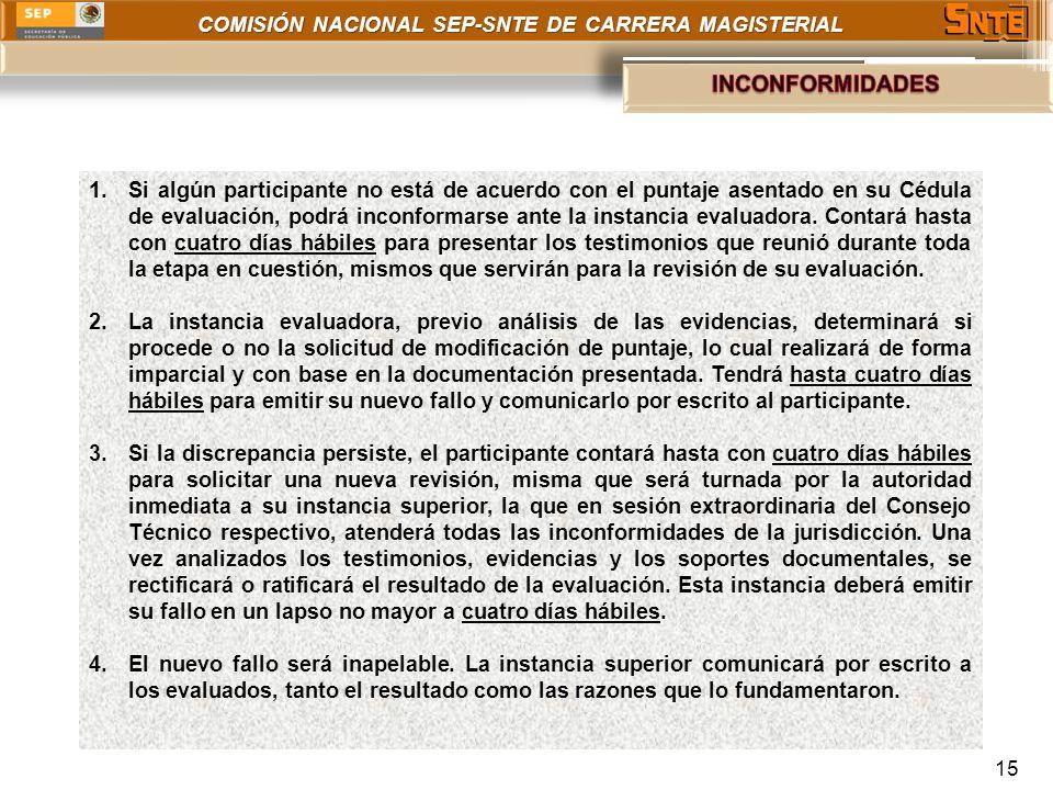 COMISIÓN NACIONAL SEP-SNTE DE CARRERA MAGISTERIAL 1.Si algún participante no está de acuerdo con el puntaje asentado en su Cédula de evaluación, podrá