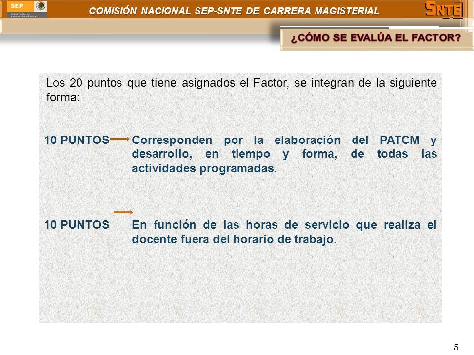 COMISIÓN NACIONAL SEP-SNTE DE CARRERA MAGISTERIAL Los 20 puntos que tiene asignados el Factor, se integran de la siguiente forma: 10 PUNTOS Correspond