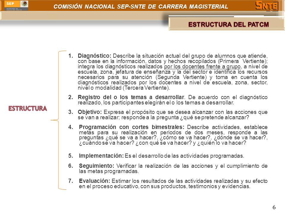 COMISIÓN NACIONAL SEP-SNTE DE CARRERA MAGISTERIAL 7 TEMAS A DESARROLLAR EN EL PATCM: 1.