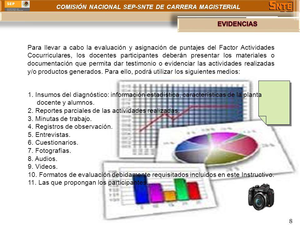 COMISIÓN NACIONAL SEP-SNTE DE CARRERA MAGISTERIAL 8 1. Insumos del diagnóstico: información estadística, características de la planta docente y alumno