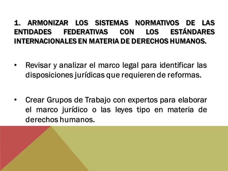 1. ARMONIZAR LOS SISTEMAS NORMATIVOS DE LAS ENTIDADES FEDERATIVAS CON LOS ESTÁNDARES INTERNACIONALES EN MATERIA DE DERECHOS HUMANOS. Revisar y analiza
