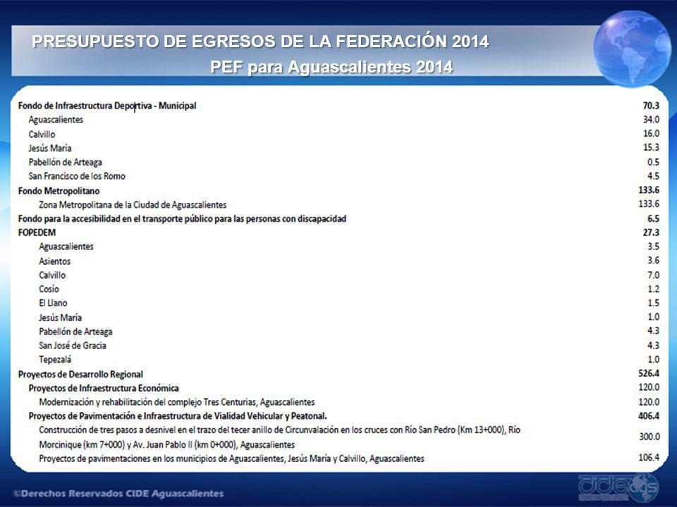 PRESUPUESTO DE EGRESOS DE LA FEDERACIÓN 2014 PRESUPUESTO DE EGRESOS DE LA FEDERACIÓN 2014 PEF para Aguascalientes 2014